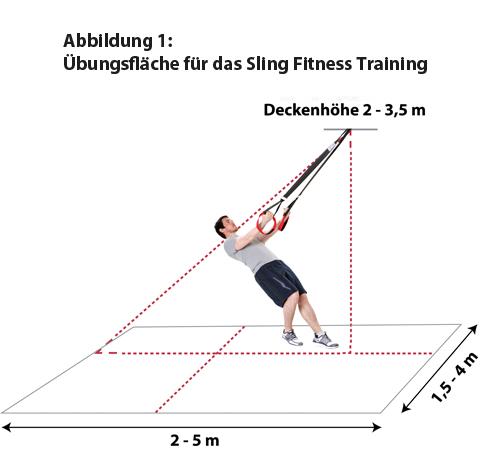 Sling Trainer Befestigung
