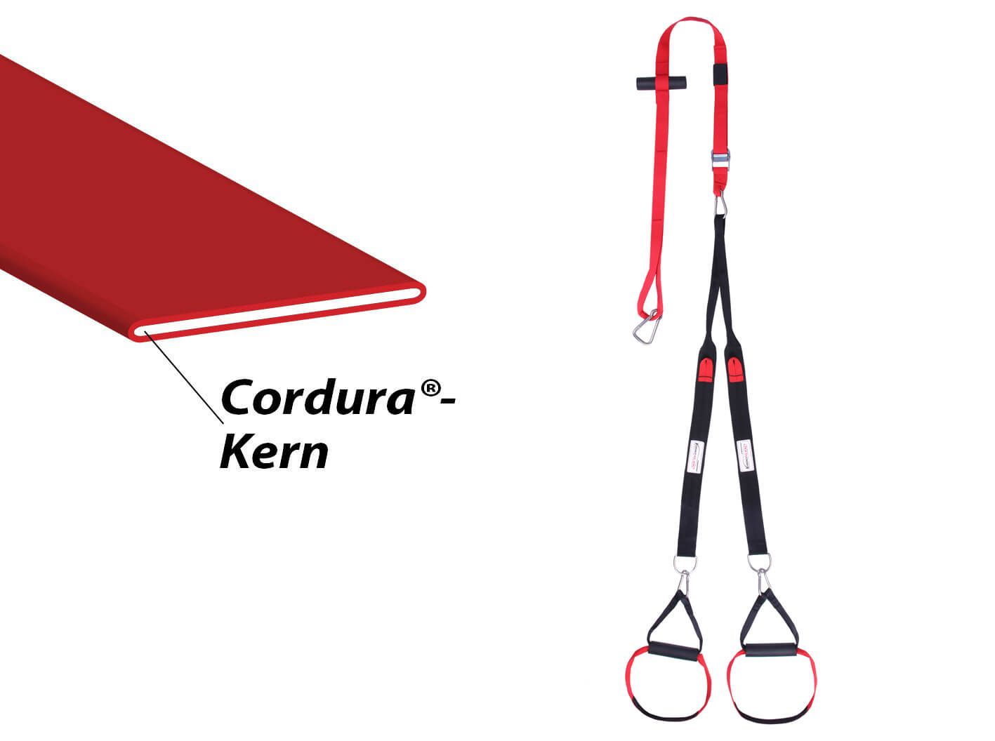 Sling Trainer Studio: Cordura Kern im Gurtband